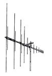 SB-2 Scanner Beam II Antenna