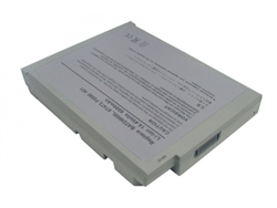 Dell Inspiron 1150 6 Cell Laptop Battery 6T473, 6T745, 7T249, 7T670, 312-0079, 310-5205, 310-5206, 312-0079, 312-0296, 451-10117, 451-10183, 7T670, 8Y849, 9T686, BATDW00L, F0590A01, J2328, 6T475, 6Y912, 8T273