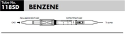 Sensidyne Benzene Gas Detection Tubes, 0.1 - 75 ppm
