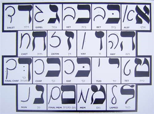Black and White Aleph Bet Poster Set, Print and Script,from Torah Art Factory