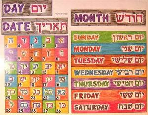 Colorful Jewish Days n Dates Poster for home or classroom with Hebrew and English