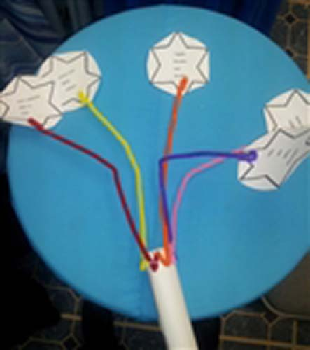 Mitzvah Bouquet Craft Project