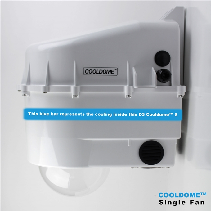 Dotworkz D3 COOLDOME™ Single Fan Active Cooling Camera Enclosure (D3-CD-S IP66)