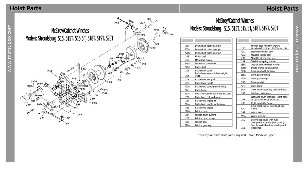 McElroy/Catchot Winch: Model Stroudsburg 515, 515T, 515.5T, 518T, 519T, 520T
