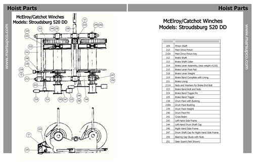 McElroy/Catchot Winch: Model Stroudsburg 520DD