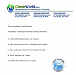 Distilled Water Sample Analysis
