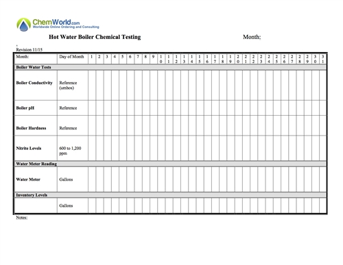 Hot Water Boiler Testing Log Sheet