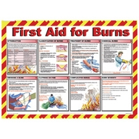 First Aid For Burns - Workplace Safety Posters