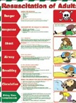 Resuscitation Of Adults - Workplace Safety Posters