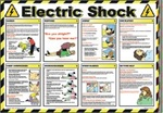 Electric Shock Wall Chart - Workplace Safety Posters