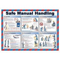 Safe Manual Handling - Workplace Safety Posters