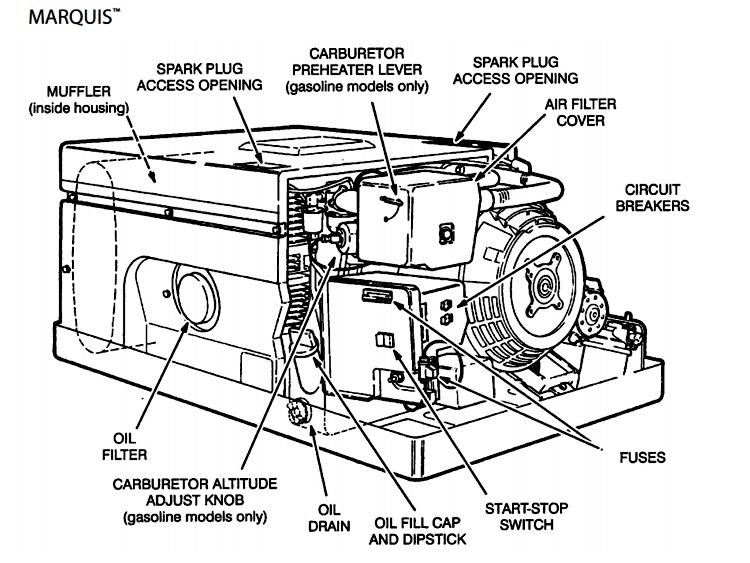 Onan A049E501 Generator Maintenance Kit For HGJAB Gas