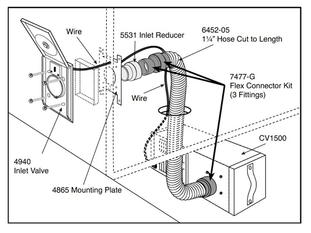 Dirt Devil 4865 Inlet Mounting Plate