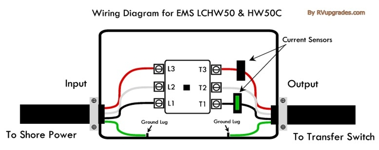 progressive industries ems-hw50c hardwire 50 amp rv surge protector  remote display