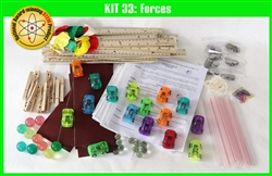 SS-925-1133 Kit 33: Forces