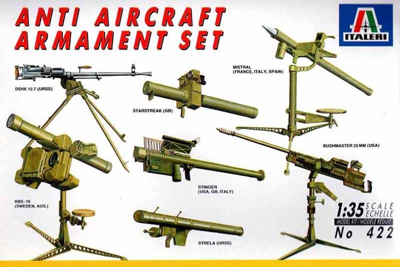 Poste de tir Mistral scratch 1/35 ... ITAL422-2