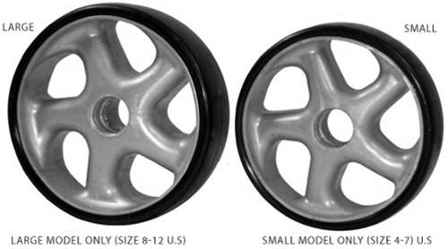 Skorpion Skate Wheels