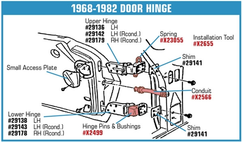 1971 corvette power window wiring house wiring diagram symbols u2022 rh maxturner co Alpine Stereo Wiring Diagram EZ Go Wiring Diagram