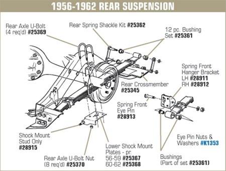 Corvette Parts C1 1956 1962 Rear Suspension