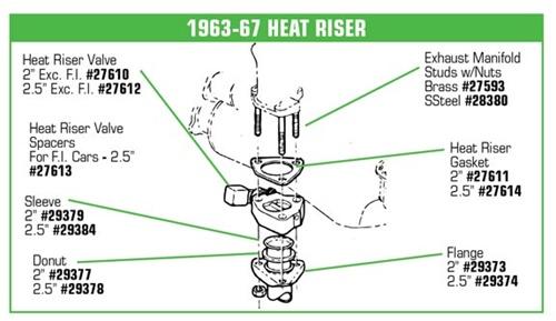 Corvette Parts 1963 1967 Heat Riser