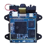 IriShield-USB MO 2120 Iris Capture Module