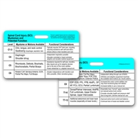 SCI C1-T12 Myotomes & Functional Considerations Horizontal Badge Card