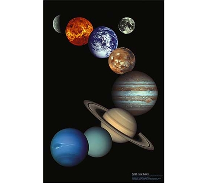 Cool Dorm Poster showing Planets Of Our Solar System. College Dorm Necessity