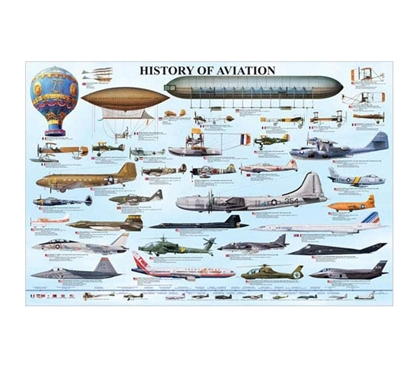 Great For College Guys Decorations - History of Aviation Poster - Cool Dorm Room Decoration