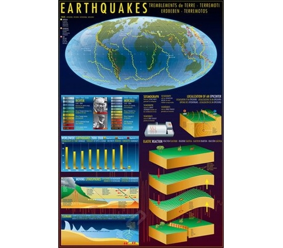 Earthquakes 2 Cool Poster Essential For Geology College