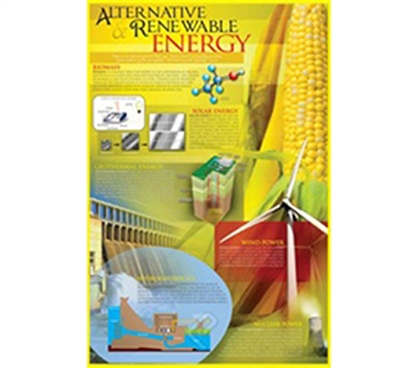 Modern & Alternative Renewable Energy Poster - Great for College