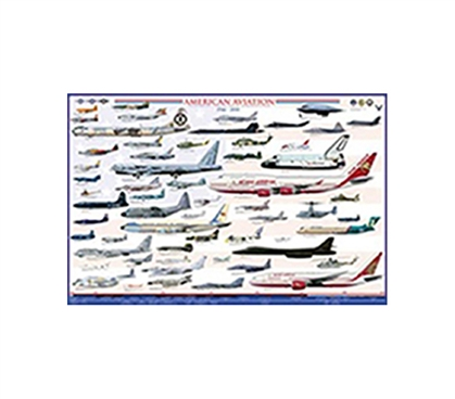 Take Flight with American Aviation - Modern Era Poster