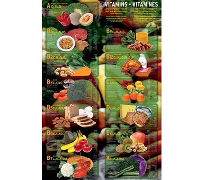 Complete Nutrition & Vitamins - Poster Essential
