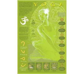 Great For Yoga Practicers - Yoga Symbols Poster - Cool Dorm Supply