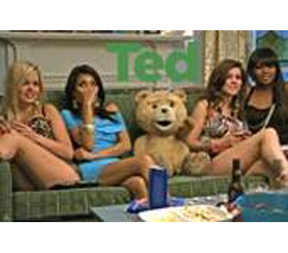 Buy Cheap Posters - TED - Girls Poster - Funny Poster For College