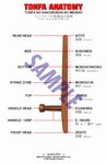Martial Arts Accessories Poster Tonfa