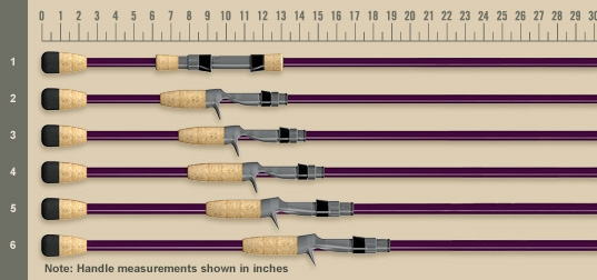 St Croix Mojo Bass Glass Casting Rods