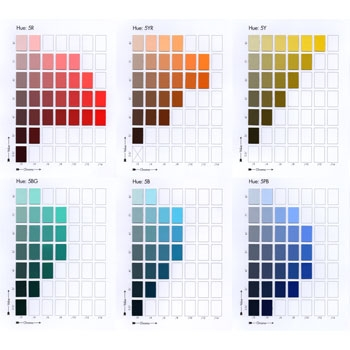 how to read munsell color chart
