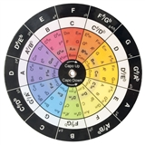 Chromatic Scale Transposing Wheel