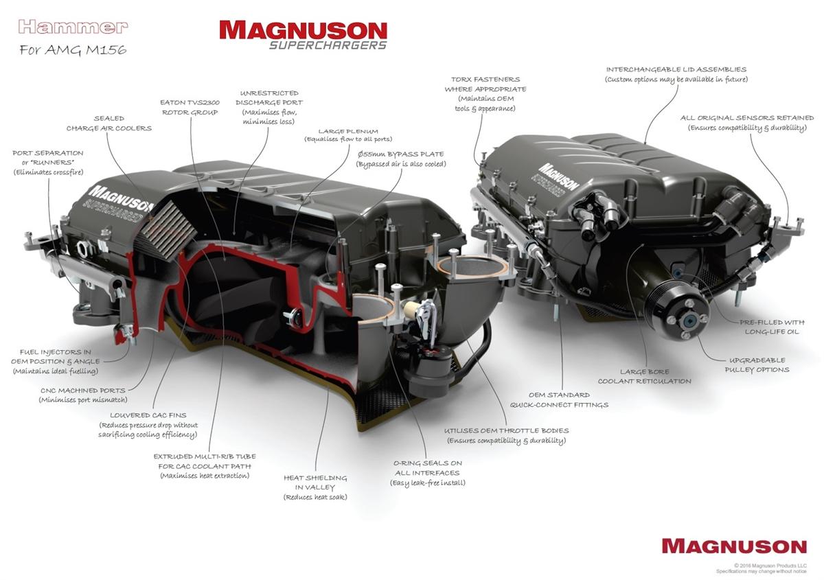 Mercedes-Benz C63 AMG (W204) 6.2L V8 (M156) Hammer ...