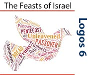 How to Study the Feasts of Israel