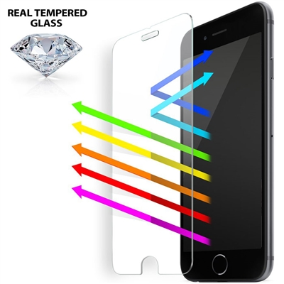 iLuv AI7ATBF Anti Blue Light Tempered Glass Screen Protector Kit for iPhone 8/7/7s