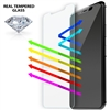 iLuv AIXLATBF Anti Blue Light TemperedGlass Screen Protector for iPhone XR