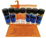 AROMATHERAPY ENERGY KIT