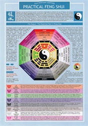 FENG SHUI LAMINATED INFORMATION CARD