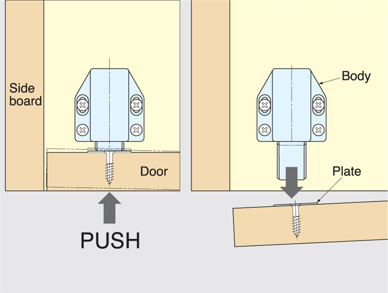 Overlay Cabinet Hinges