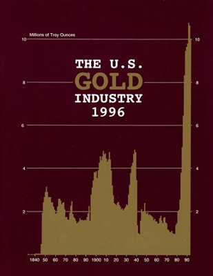 The U.S. gold industry 1996