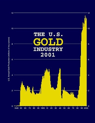 The U.S. gold industry 2001