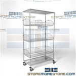 Quantum M1836BC6C Rolling Racks tilting wire basket shelves adjustable titling Angled shelves adjustable storage units bin tilt for accessibility to contents of the bins wire construction allows easy identification of parts without removing from the bin