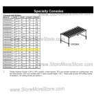 "Roller Console 71-1/2""w x 30""d x 30""h, #SMS-90-CR723030"