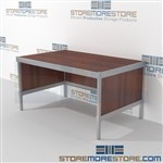 Mail flow adjustable consoles are a perfect solution for outgoing mail center all aluminum structural framework and comes in wide selection of finishes built from the highest quality materials Full line of sorter accessories Perfect for storing mail tubs
